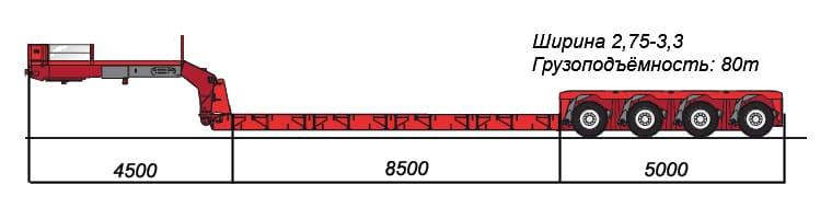 схема полуприцепов